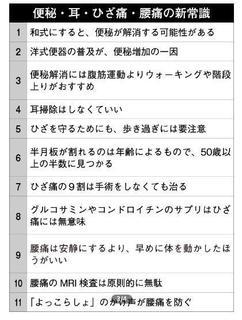 便秘・耳・ひざ痛・腰痛の新常識.jpg
