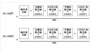 免除期間を反映した年金の計算式.jpg