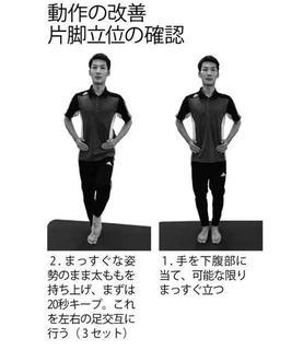 動作の改善片脚立位の確認.jpg
