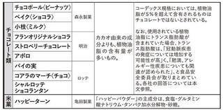 危険なお菓子の一覧表.jpg