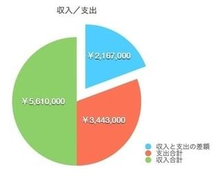 収入と支出の模式図.jpg
