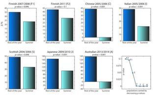 急性心筋梗塞数を比較した画像.jpg