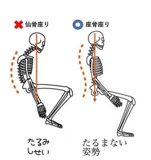 悪い姿勢の画像.jpg