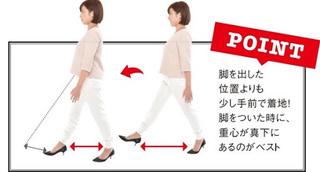 歩き方のポイントの画像.jpg