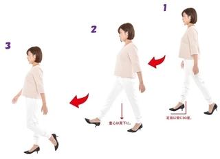 理想的な歩き方の画像.jpg