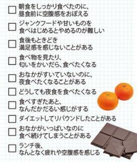 糖質中毒チェックリストの画像.jpg