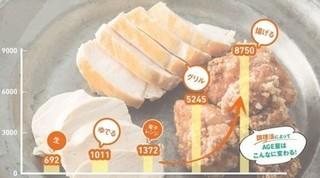 肉料理の画像.jpg