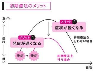 花粉症の初期療法のメリット.jpg