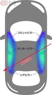 車の中の空気の流れの模式図.jpg